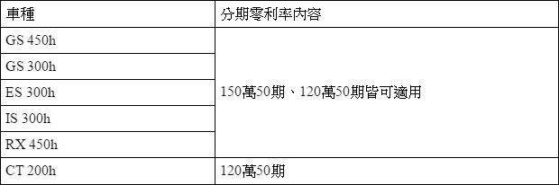 150202_lexus_block.jpg