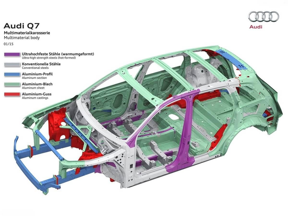 Audi-Q7_2016 (3).jpg