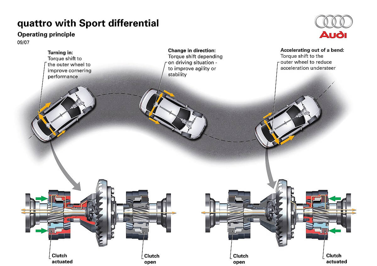 Sport Differential-2.jpg
