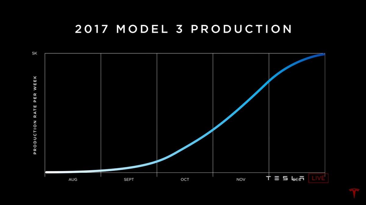Tesla Model 3 (3).jpg