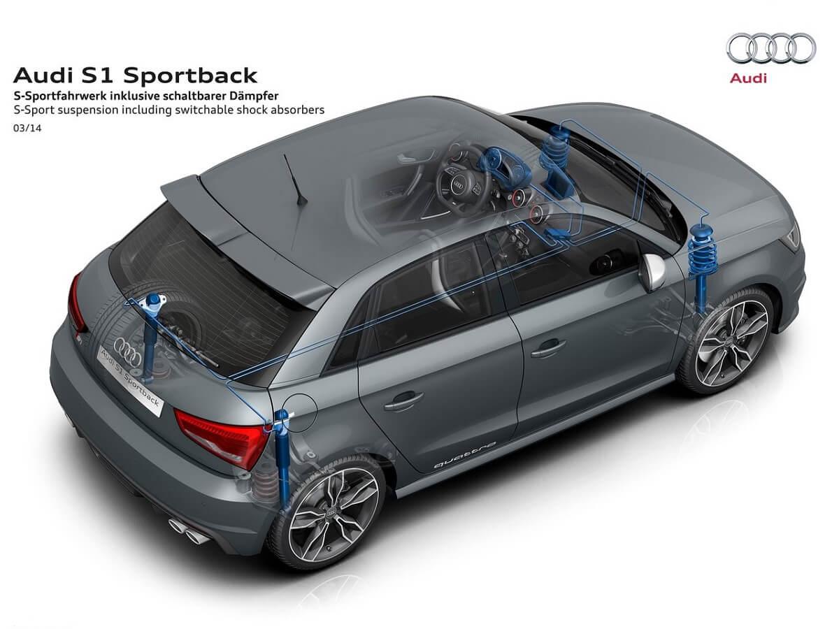 Audi S1 (2).jpg