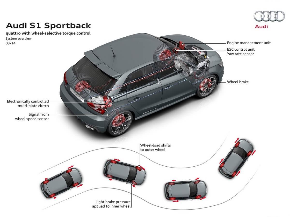 Audi S1 (3).jpg