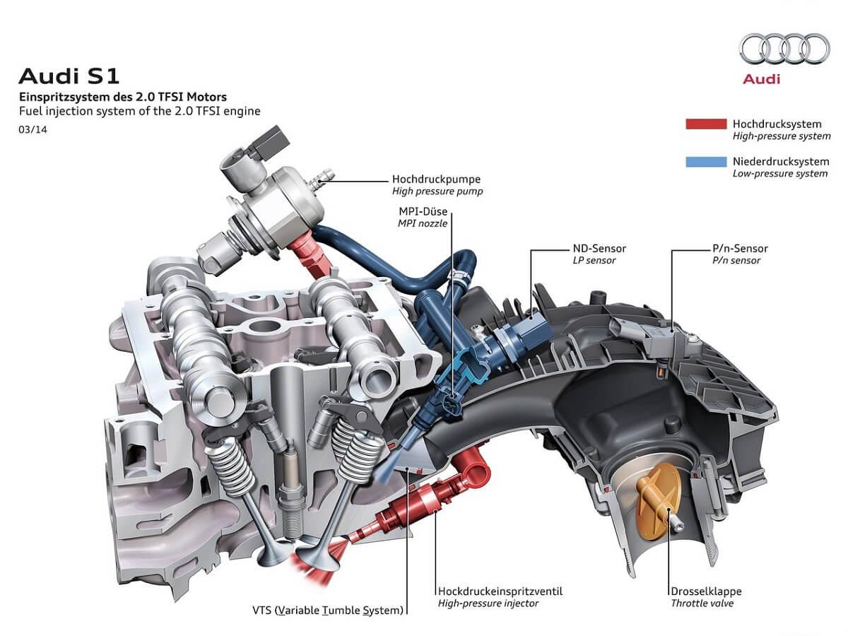 Audi S1 (4).jpg