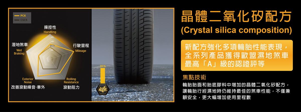 01-晶體二氧化矽配方.jpg