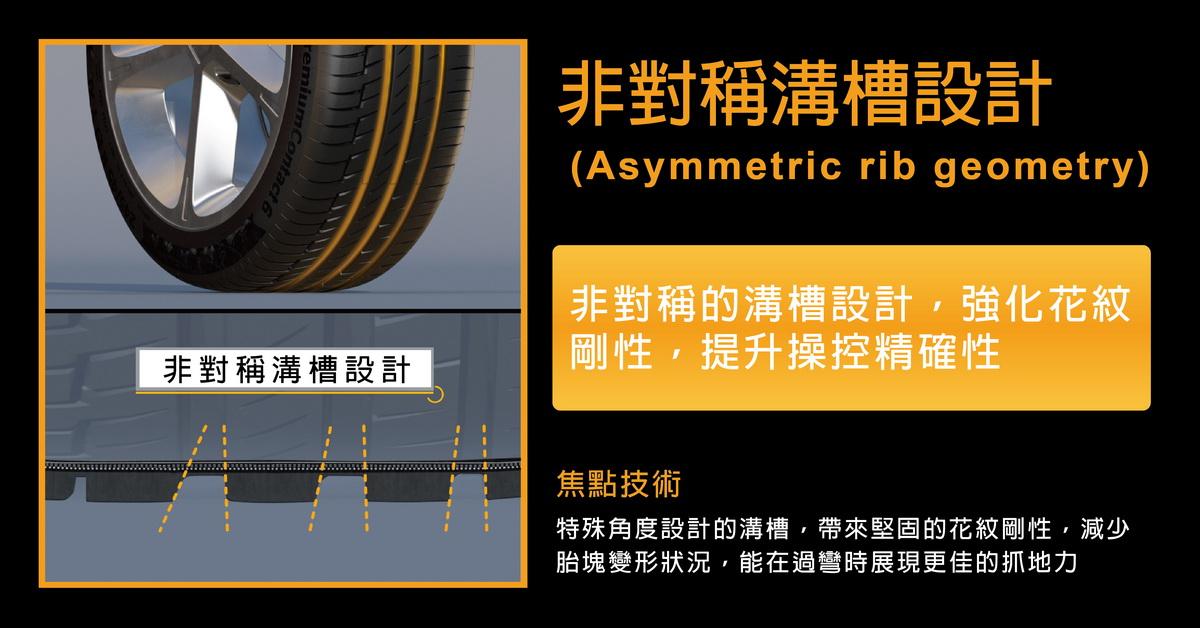 05-非對稱溝槽設計.jpg