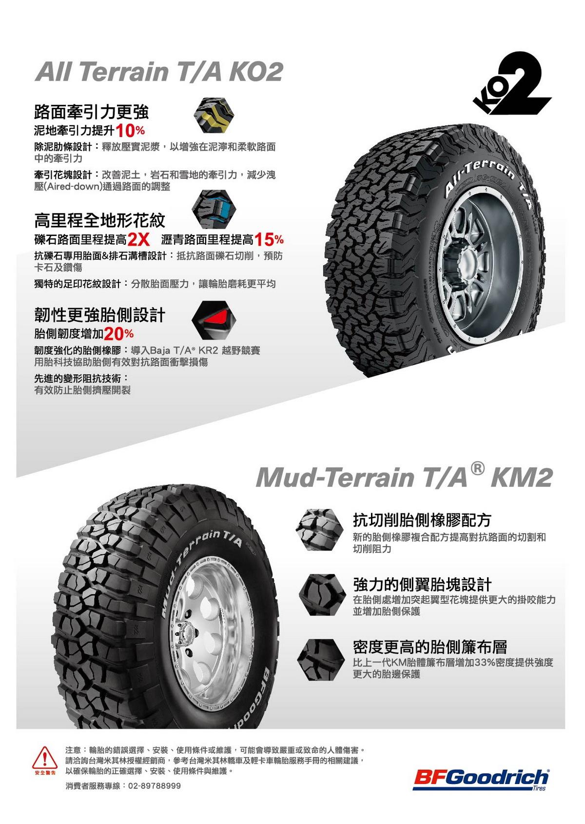 TERRAIN越野胎系列產品型錄_P.2.jpg