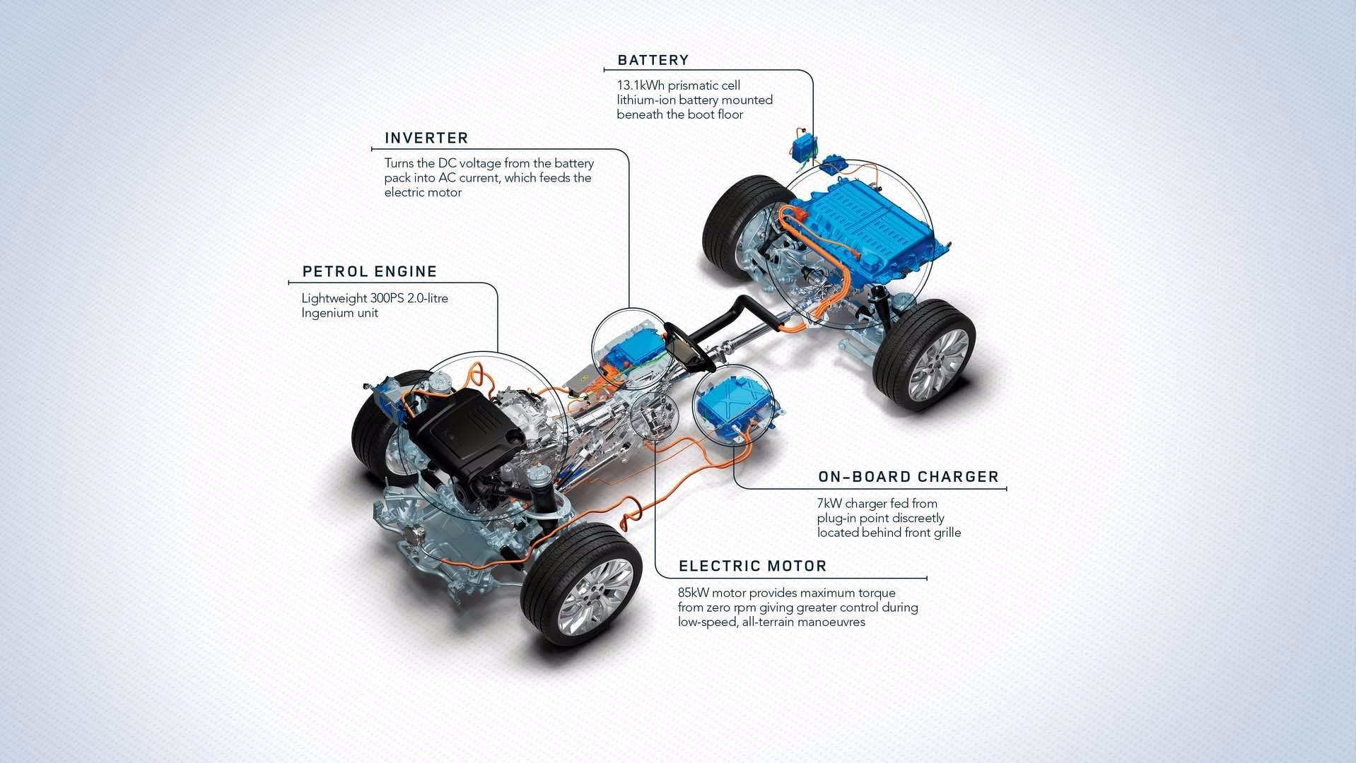 2019-land-rover-range-rover-p400e.jpg