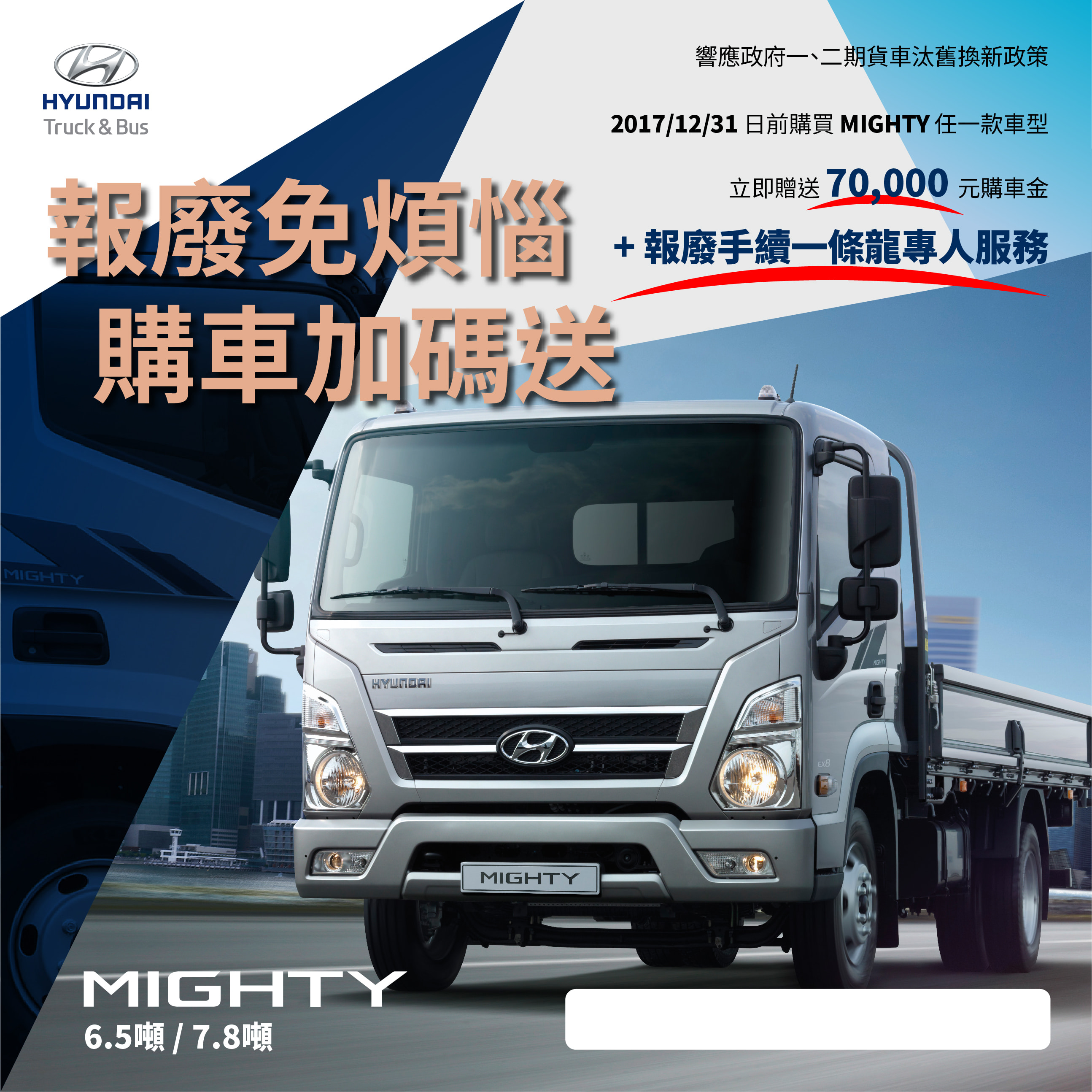 HYUNDAI MIGHTY 優惠議題.jpg