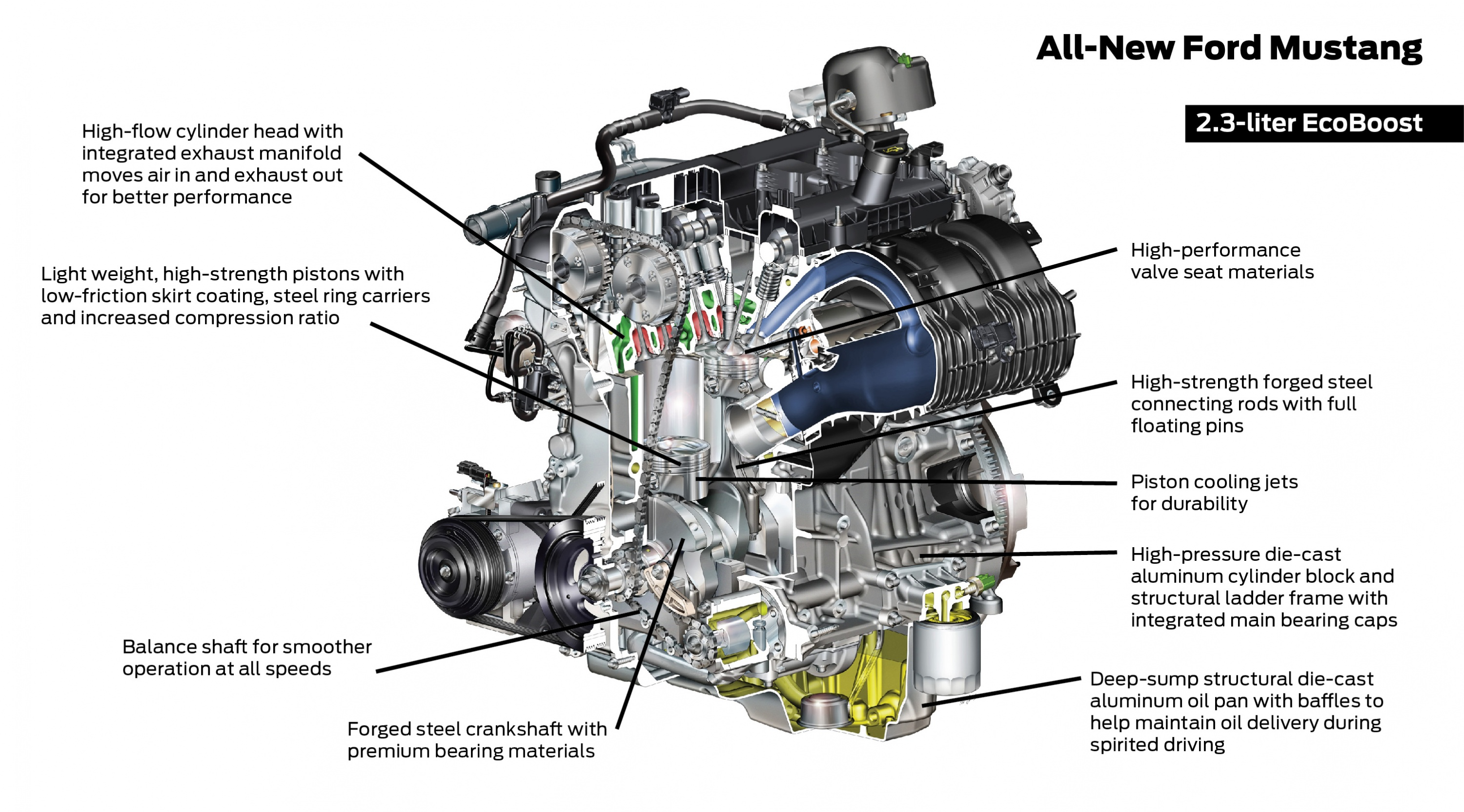 a-simple-guide-to-the-2015-ford-mustang-23-liter-ecoboost-engine-92520_1.jpg