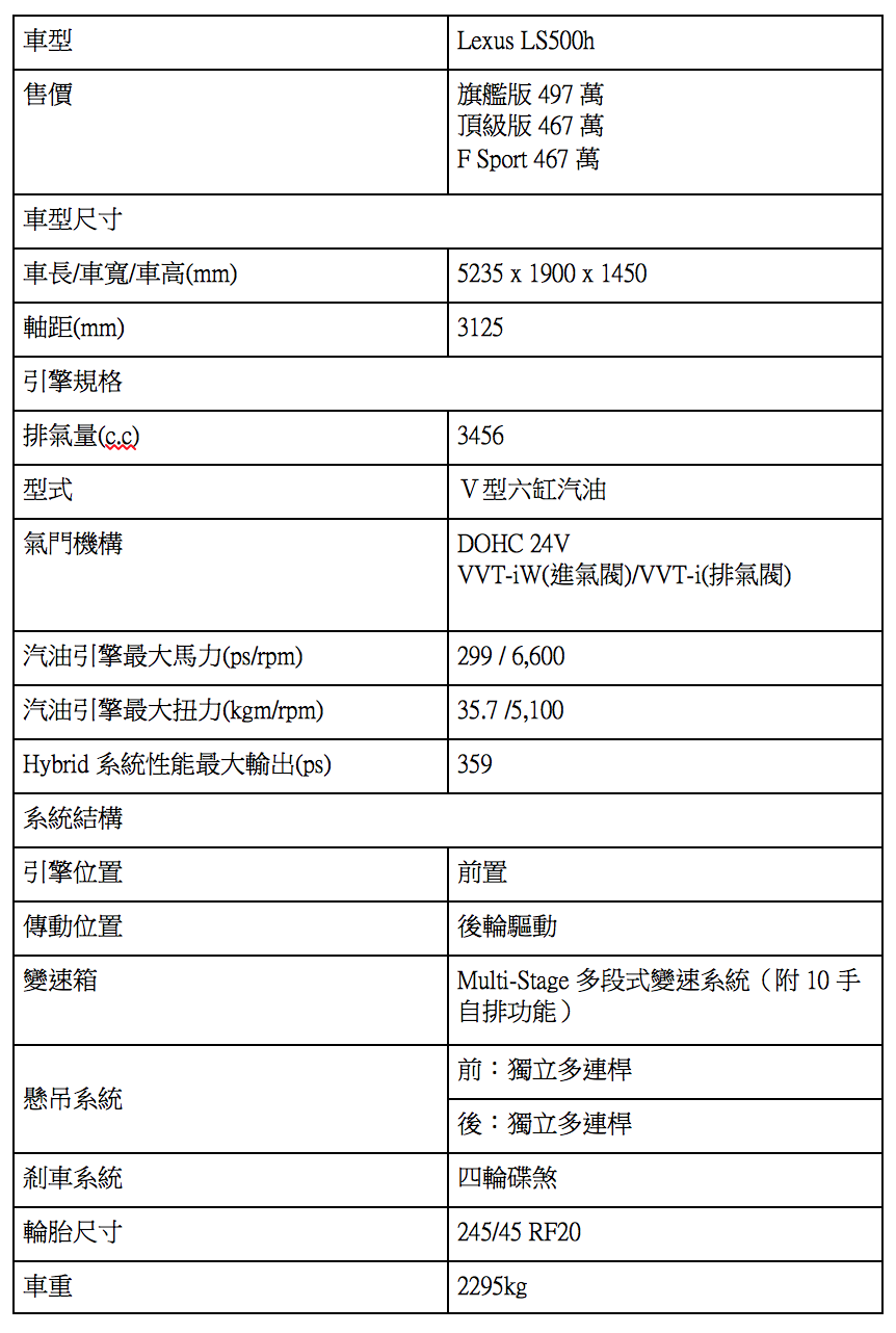 LS500h規格表.png