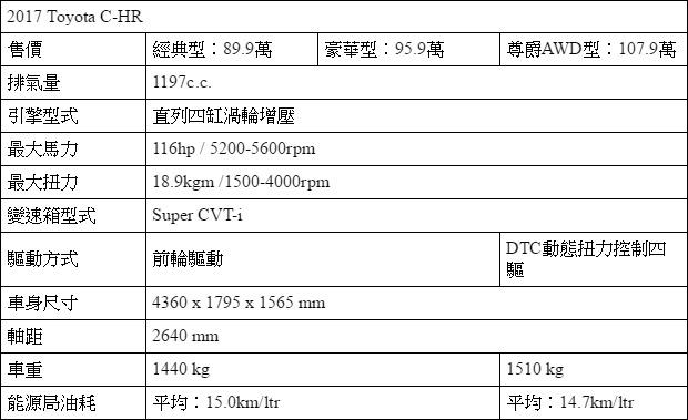 C-HR Spec.jpg