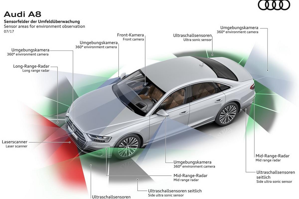 Audi-A8-2018-1600-24.jpg