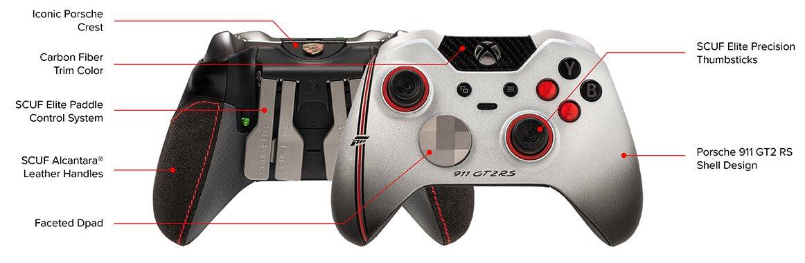 SCUF-Forza-Diagram2.jpg