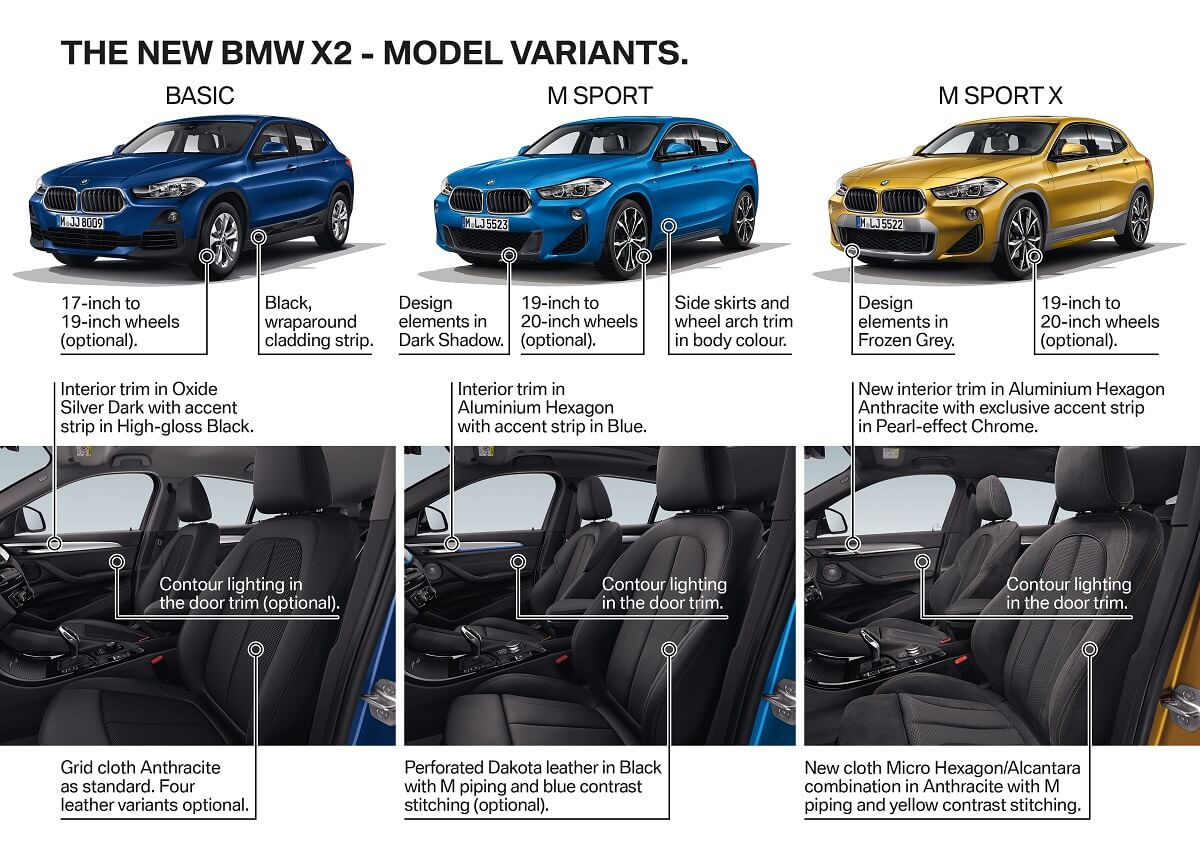 P90282871_highRes_the-brand-new-bmw-x2.jpg