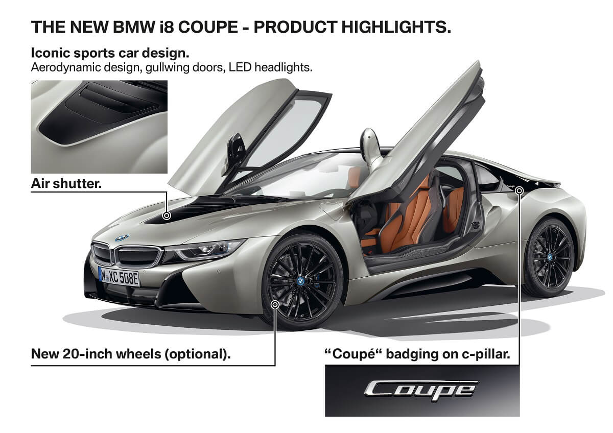 P90285559_highRes_the-new-bmw-i8-coupe.jpg