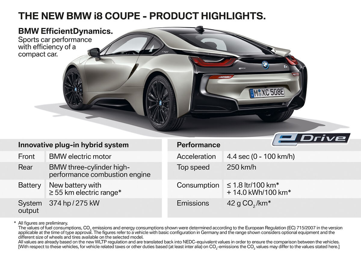 P90285560_highRes_the-new-bmw-i8-coupe.jpg
