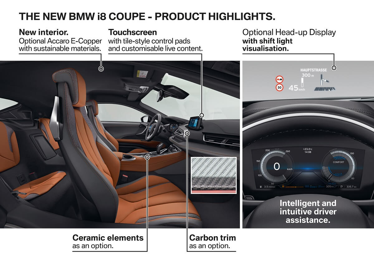 P90285561_highRes_the-new-bmw-i8-coupe.jpg