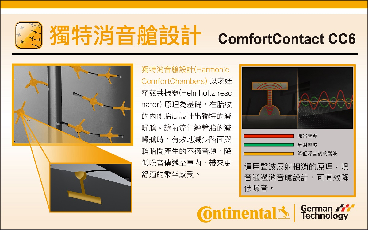 ComfortContact6 - 30°  (4).jpg