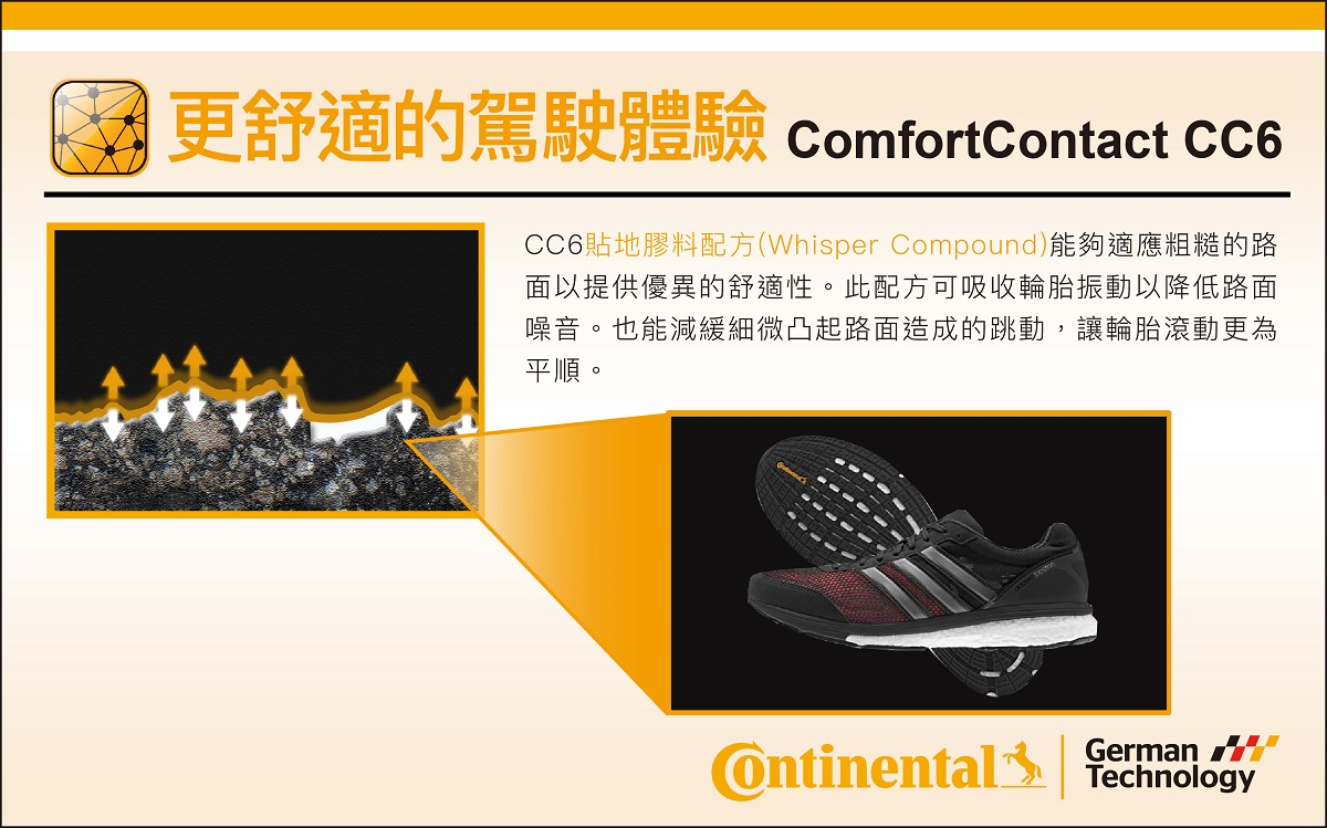 ComfortContact6 - 30°  (6).jpg