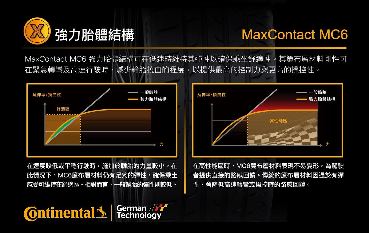 MaxContact 6-Front (10).jpg