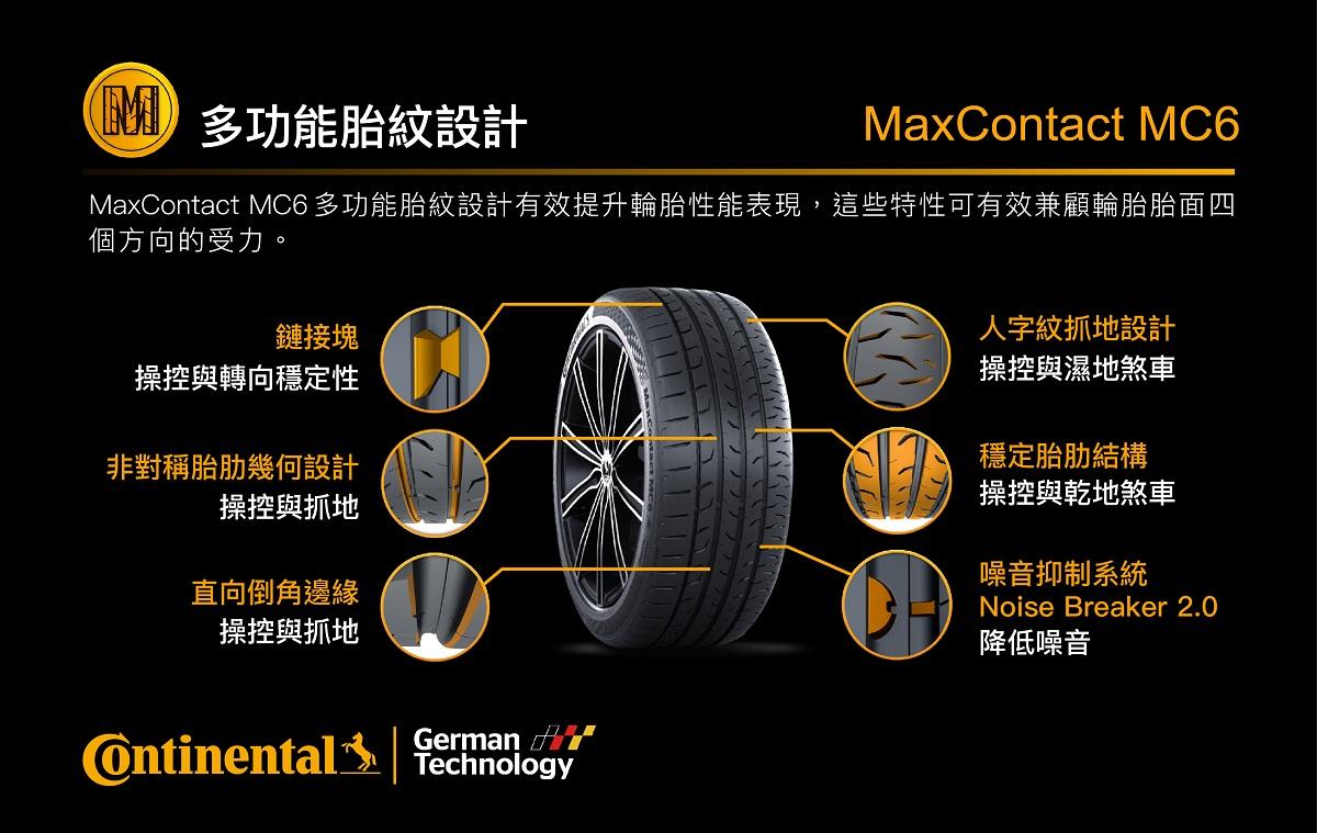MaxContact 6-Front (8).jpg