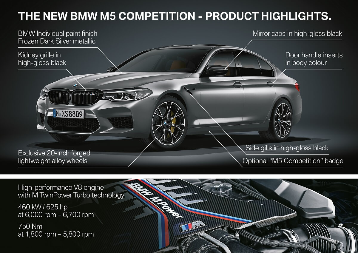 P90303126_highRes_the-new-bmw-m5-compe.jpg