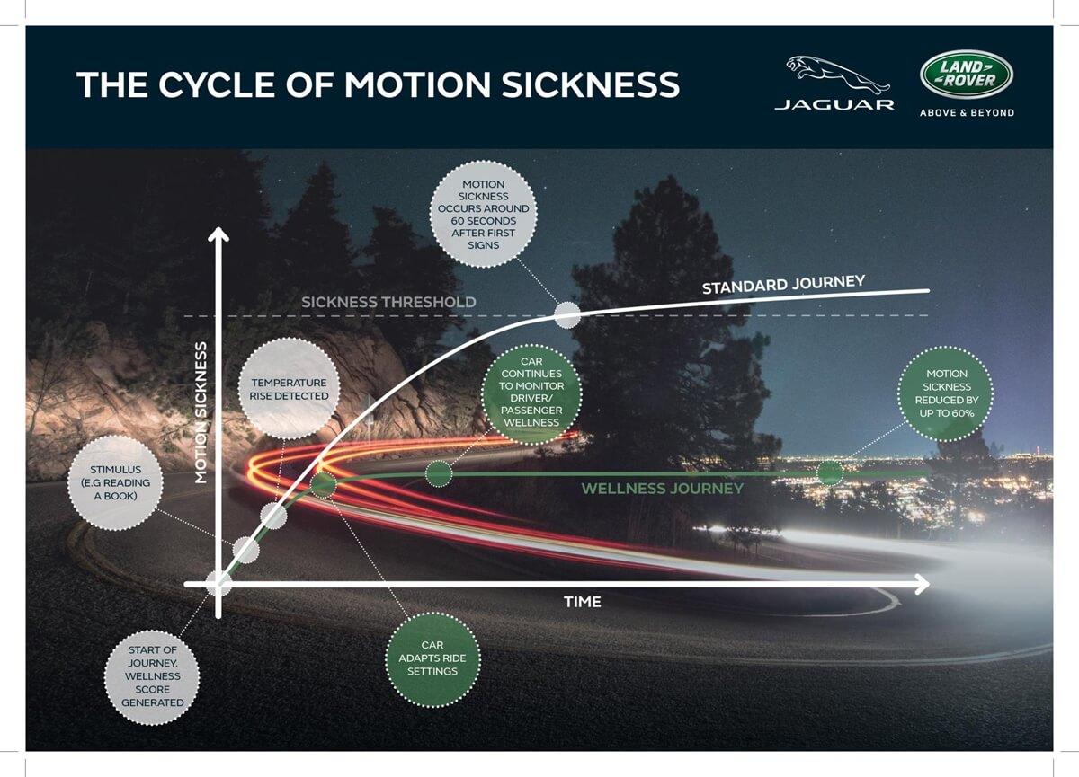 Motion_sickness-2.jpg