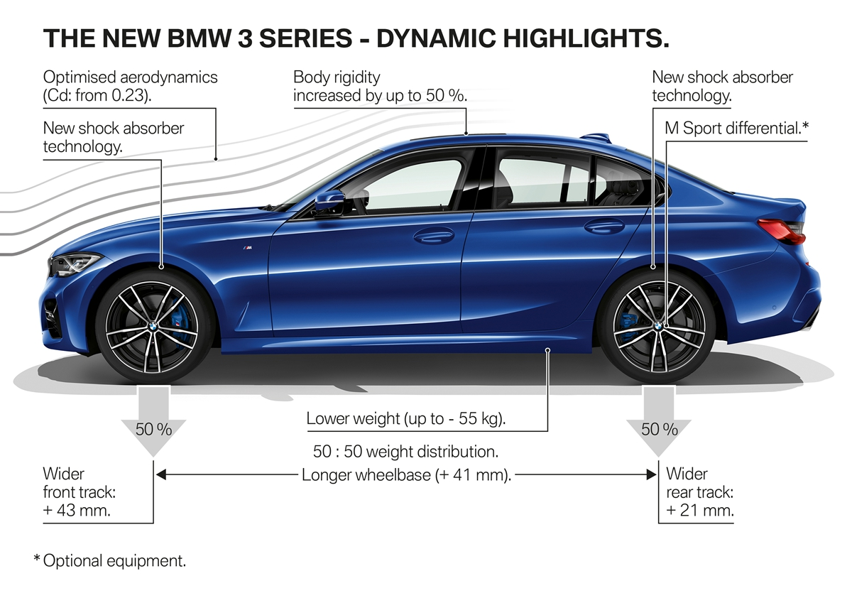 P90323754_highRes_the-all-new-bmw-3-se.jpg