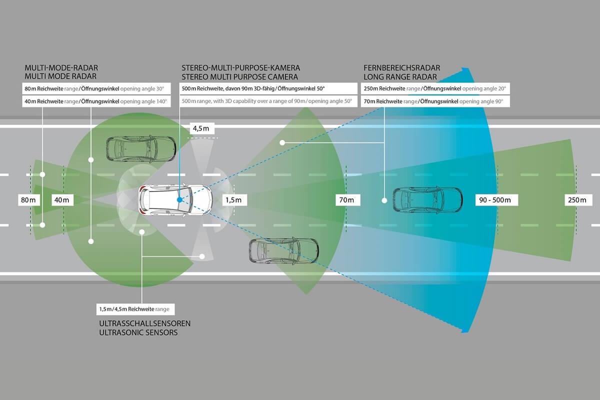 Mercedes-Benz-A-Class-2019.jpg
