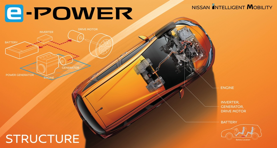139357-cars-news-nissan-s-new-e-power-drivetrain-lets-you-drive-further-on-electric-power-without-stopping-to-charge-image1-9HlXyTAxfF.jpg