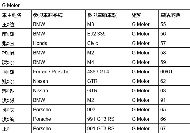 G Motor.jpg