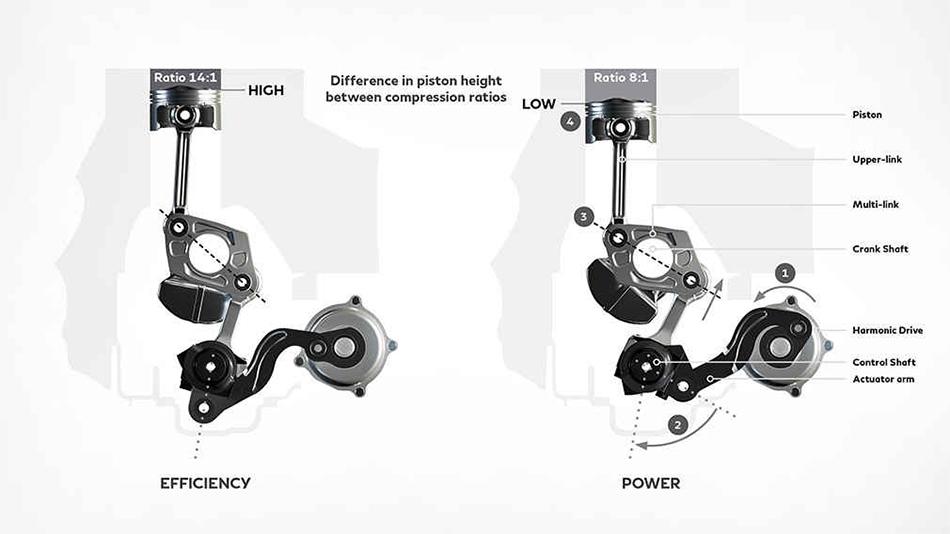 infiniti-vc-turbo-engine-benefits.jpg