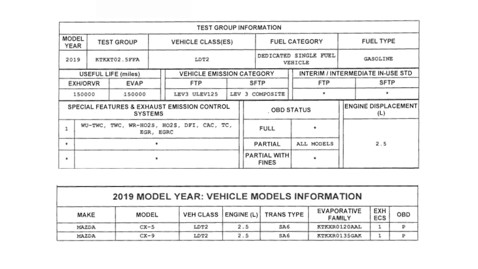 2019-mazda-cx-5-gains-25-liter-turbo-skyactiv-g-engine-in-the-united-states-126512_1.jpg