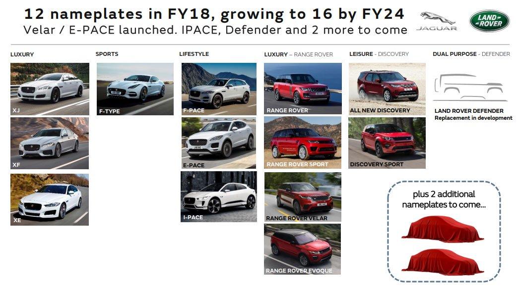 9c2ec5f5-jlr-future-product-roadmap-15.jpg