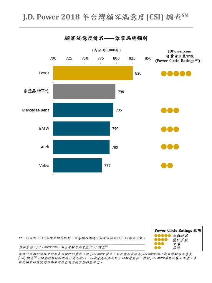 2018_taiwan_csi_-_pr_chart_180924_cn_lux.jpg