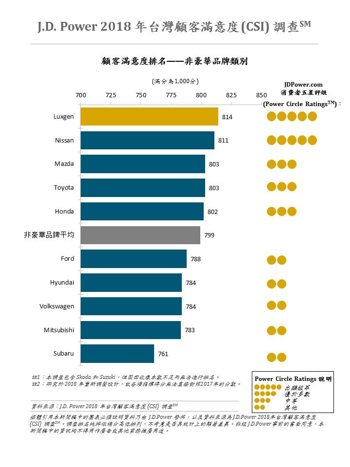 2018_taiwan_csi_-_pr_chart_180924_cn_mm.jpg