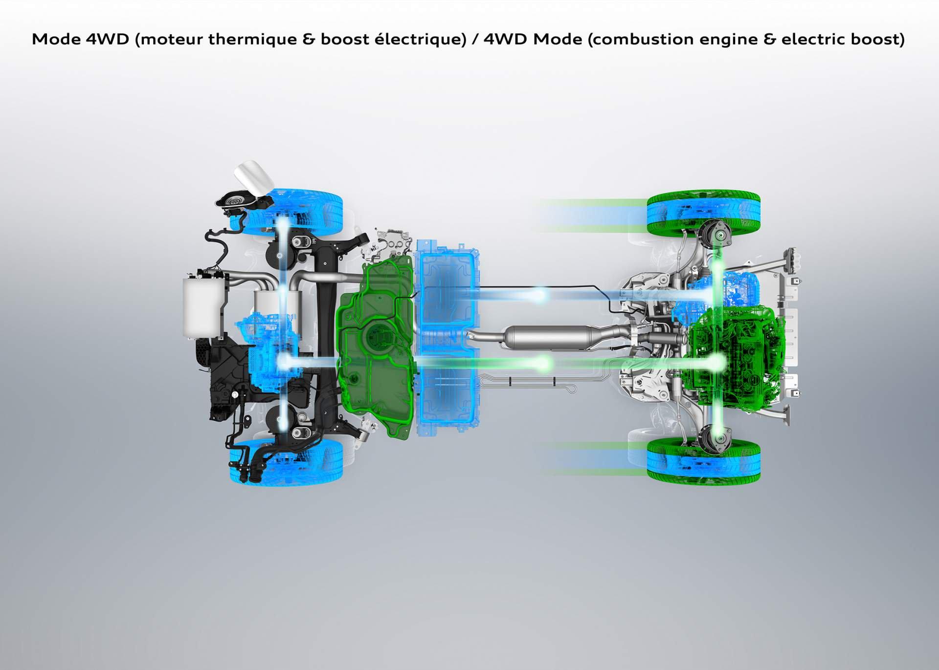 2828f0f0-peugeot-3008-hybrid4-7.jpg