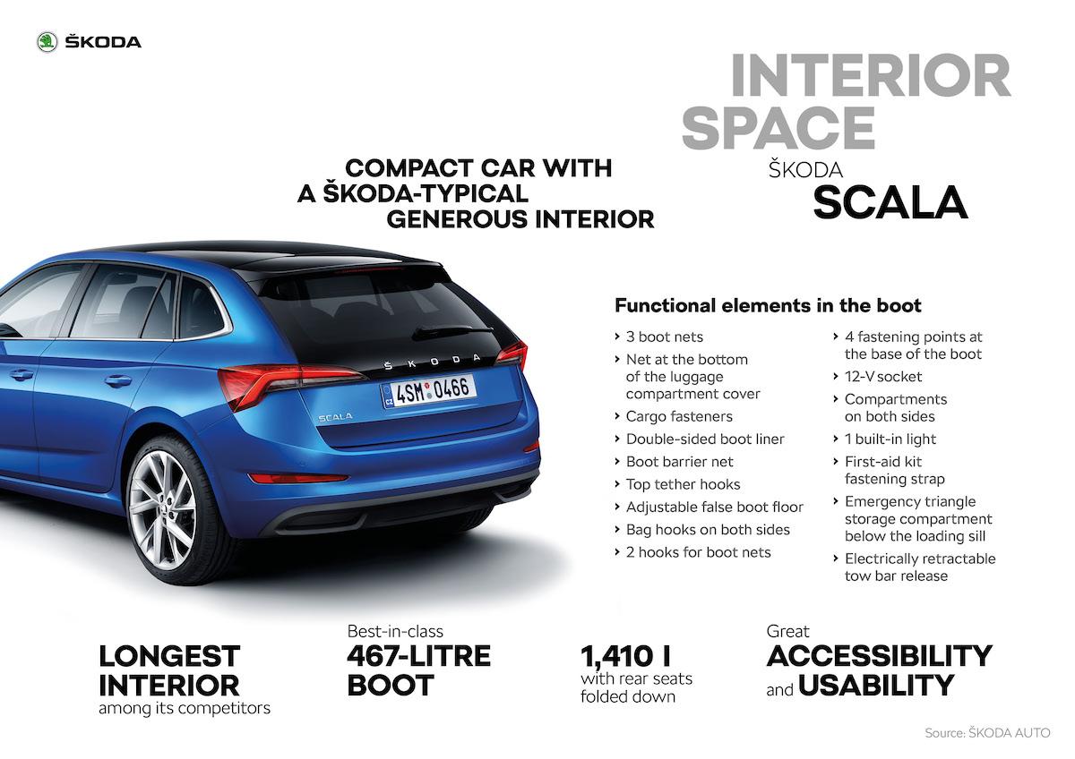 SCALA_Interior_Space.jpg