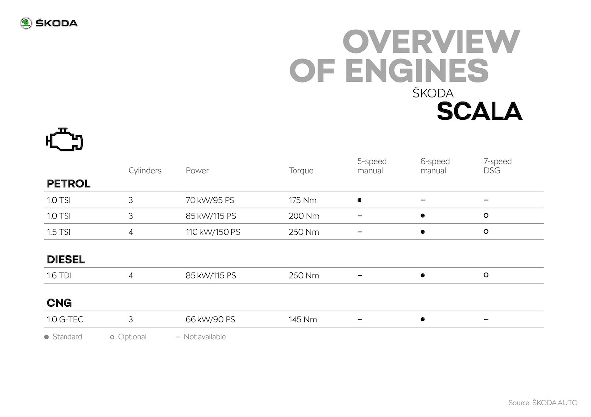 SCALA_Overiews_of_engines.jpg