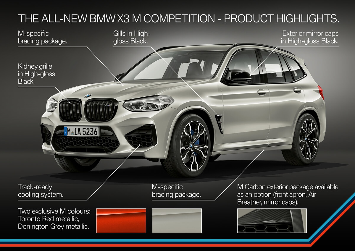 P90335752_highRes_the-all-new-bmw-x3-m.jpg