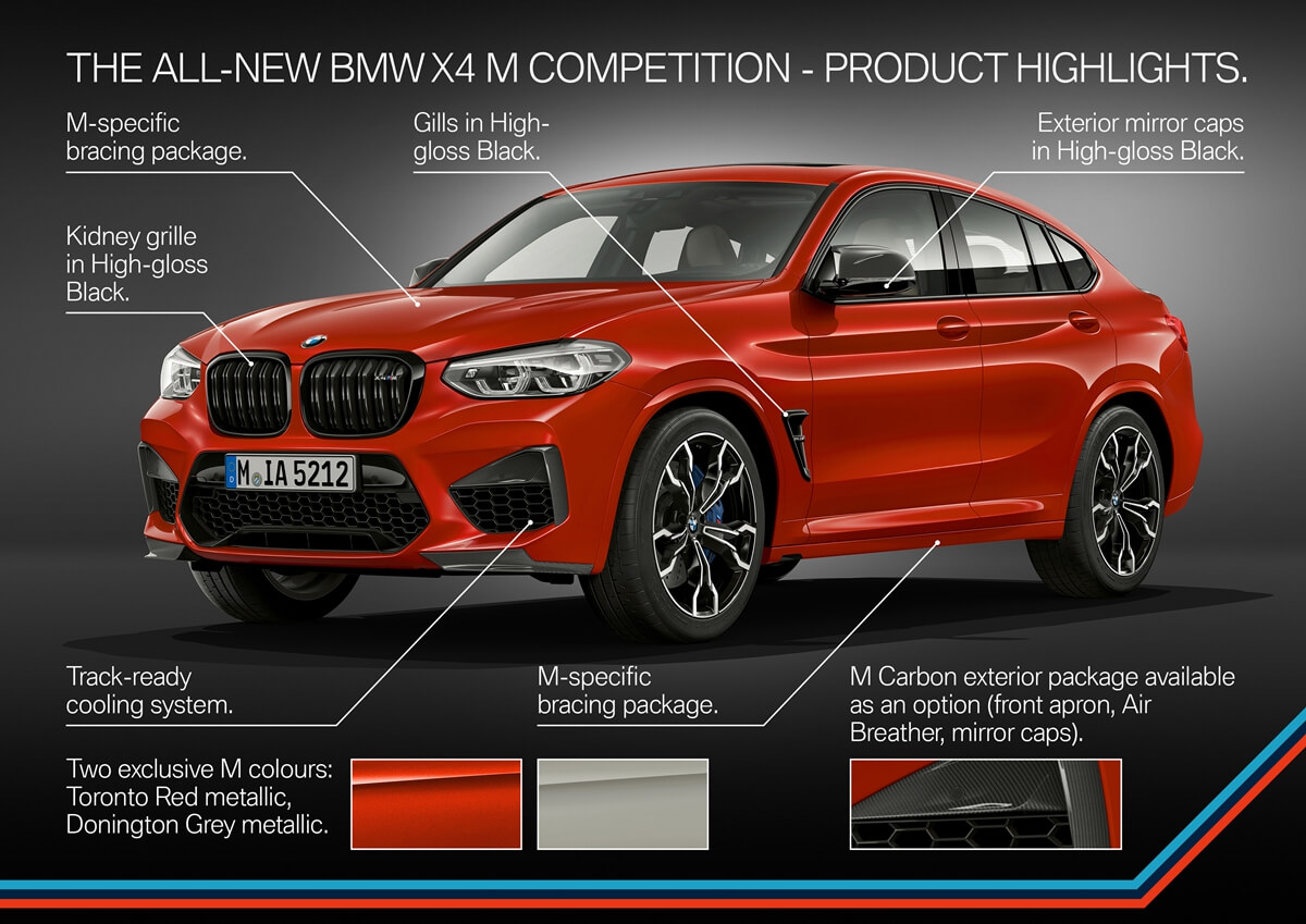 P90335760_highRes_the-all-new-bmw-x4-m.jpg