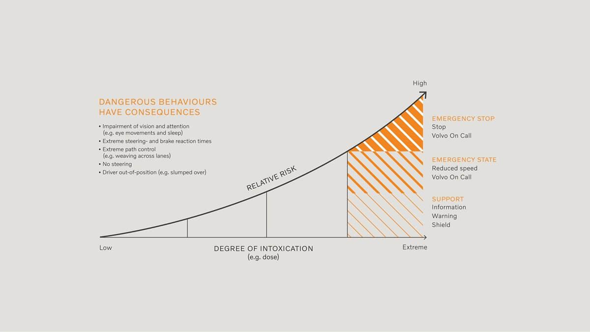 250214_Graph_-_Dangerous_behaviours_have_consequences.jpg