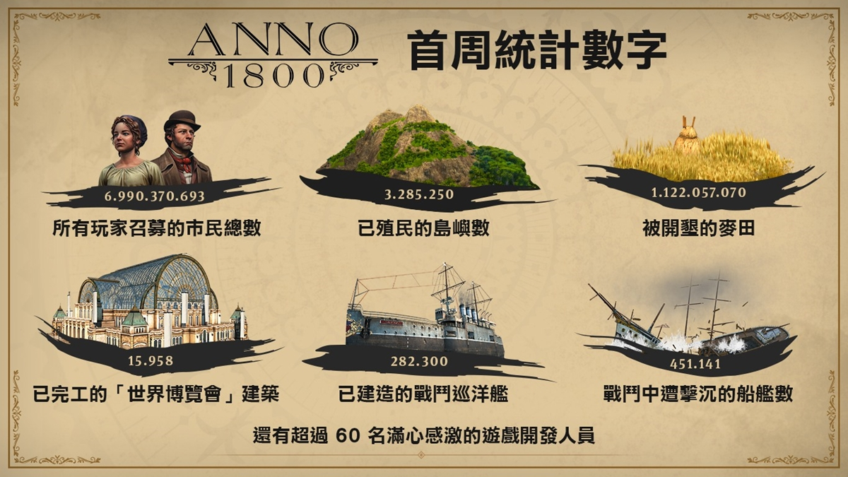 Anno1800_Infographics_1 Week Launch_TCH.jpg