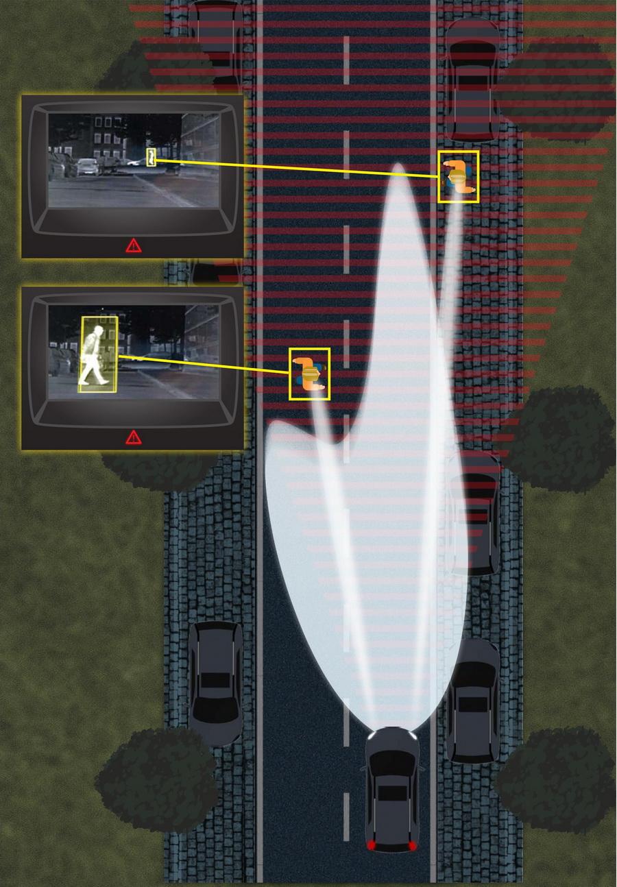 【圖二】Ford正研發一種運用紅外線攝影機的聚光照明科技,以協助偵測行人、自行車騎士和動物。這款以攝影機為基本配置的先進頭燈照明系統,能夠幫助駕....jpg