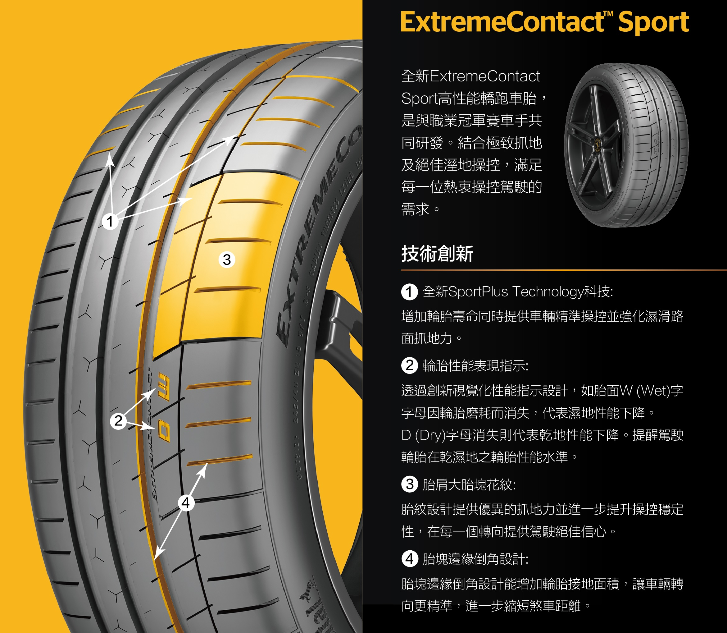ExtremeContact Sport四大技術創新.jpg