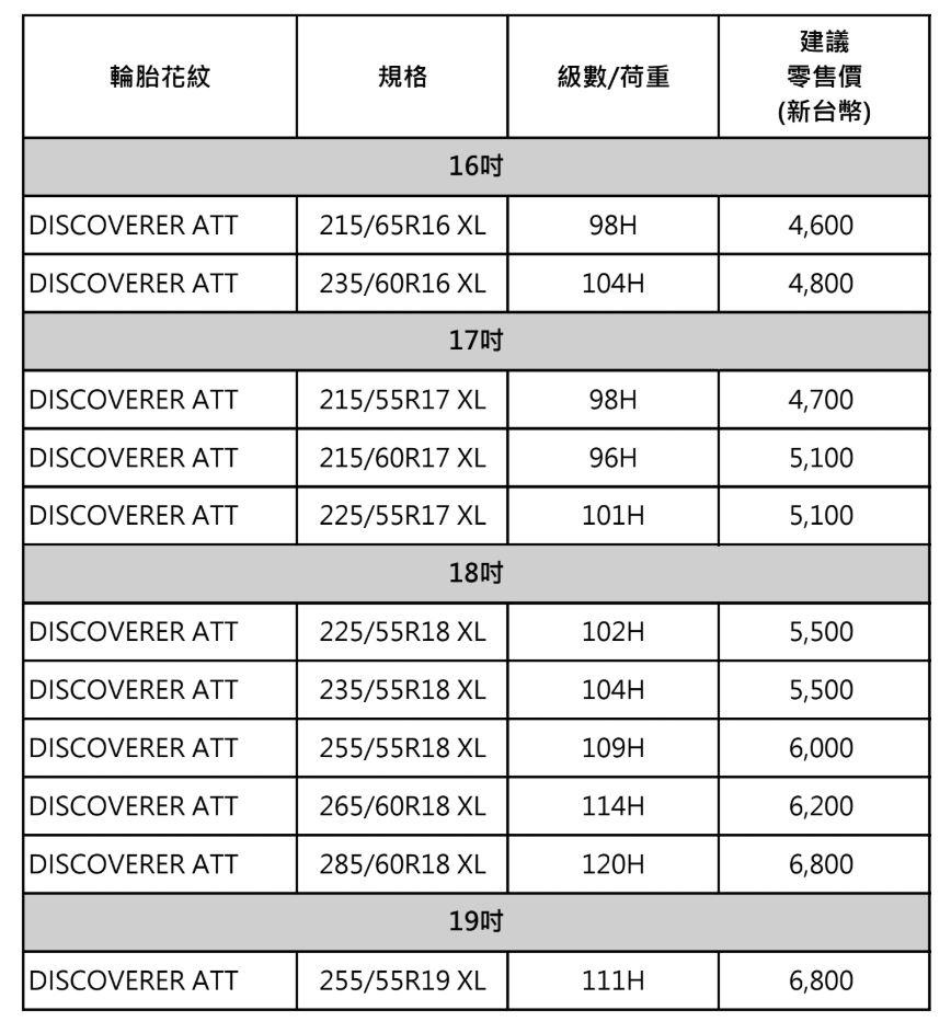 Discover ATT售價.JPG