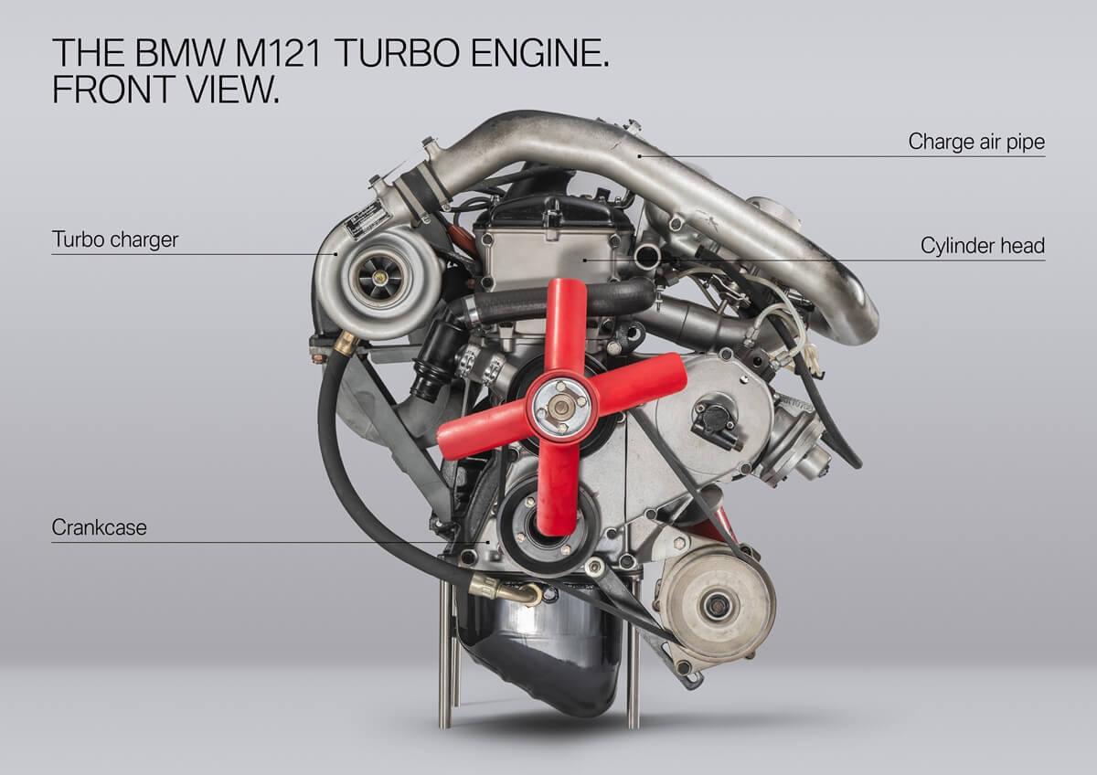 P90346495_highRes_bmw-m121-turbo-engin.jpg