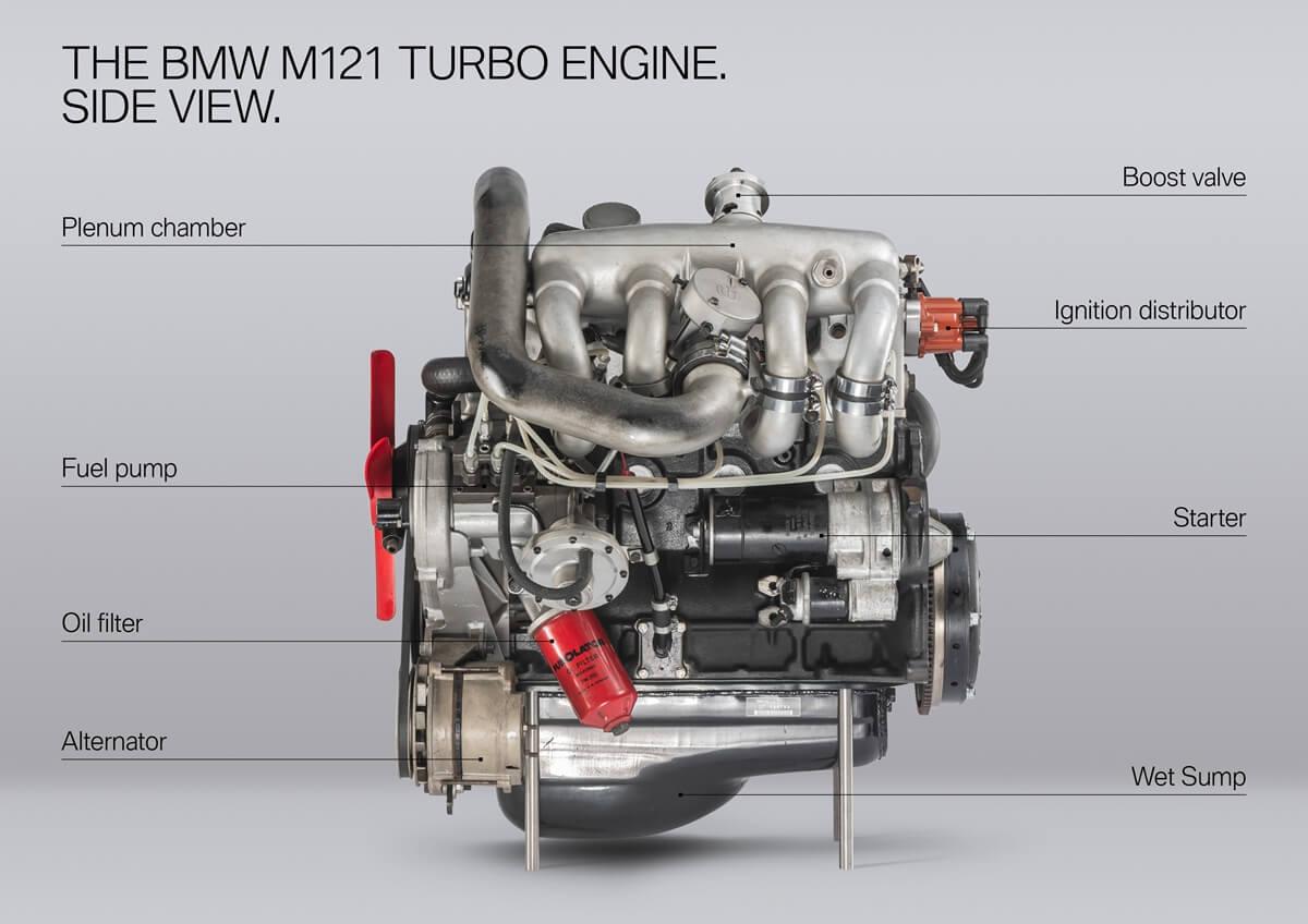 P90346496_highRes_bmw-m121-turbo-engin.jpg