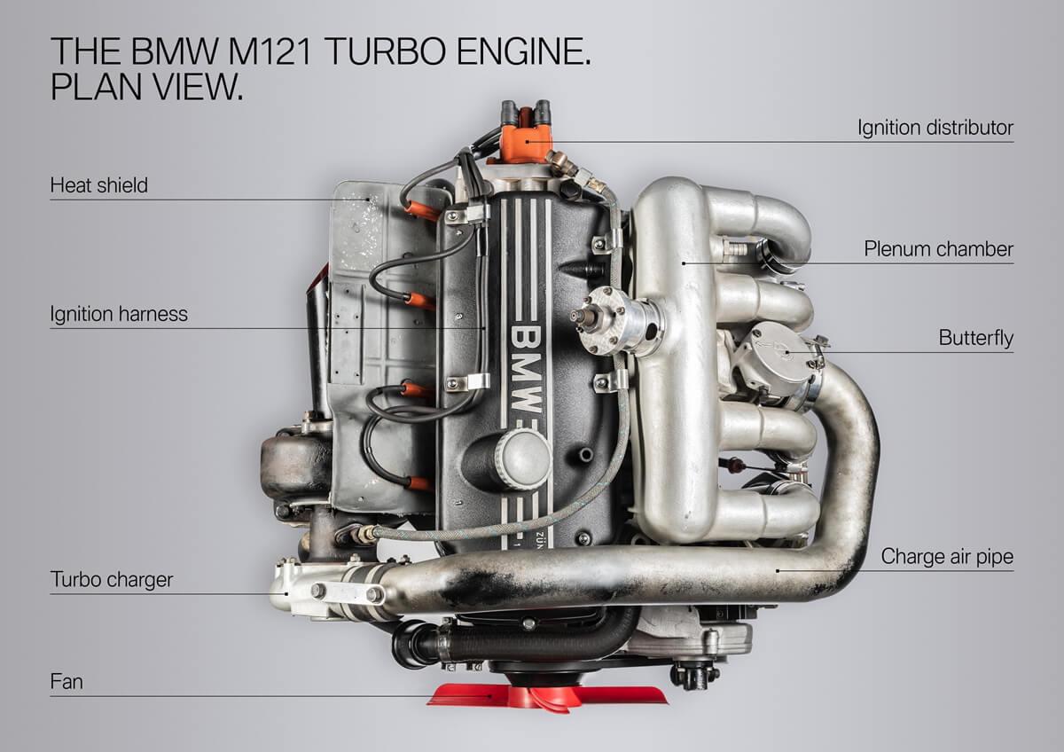 P90346497_highRes_bmw-m121-turbo-engin.jpg