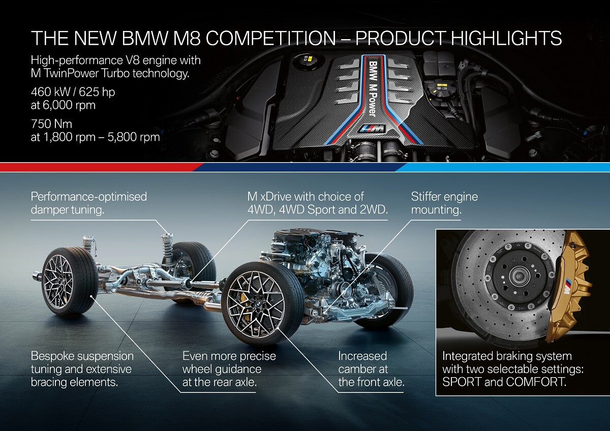 P90349308_highRes_the-all-new-bmw-m8-c.jpg